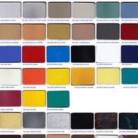 Aluminium Composite   Panels ( ACP Sheets)
